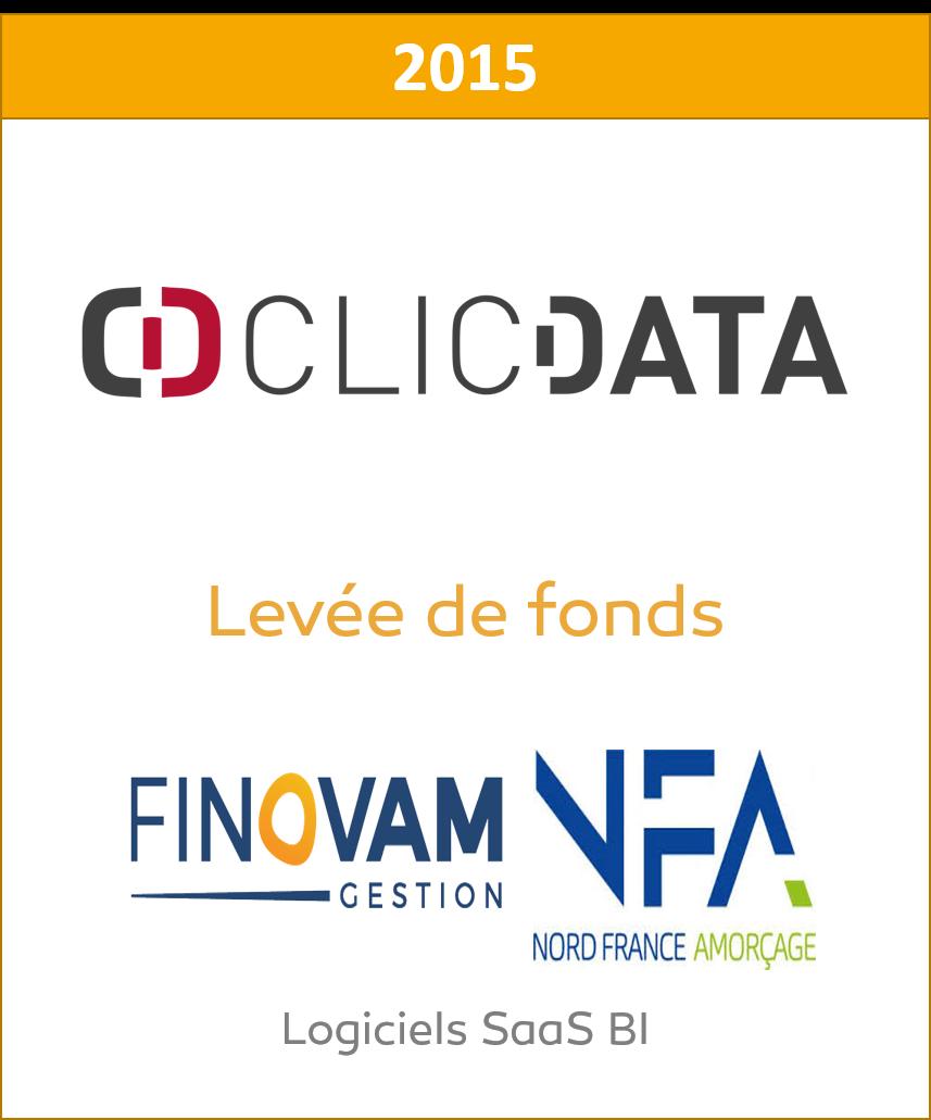 Clicdata Levée de fonds