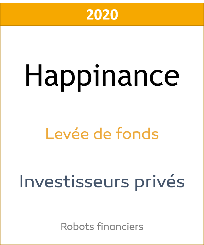 Happinance Levée de fonds